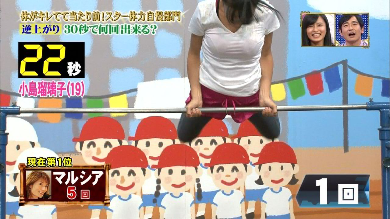 小島瑠璃子のおっぱい丸出しで全裸でエロ画像