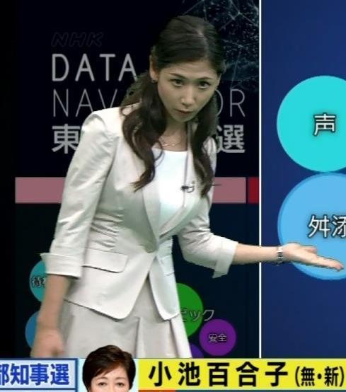 桑子真帆のお宝セクシーエロ画像